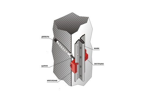 Крепление для штукатурных маяков (пластик), « АрияСтрой », фото — «Реклама Севастополя»