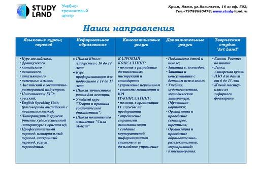 """Учебно-тренинговый центр """"Study Land"""", фото — «Реклама Ялты»"""