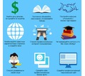 Создание и поддержка сайтов, продвижение (недорого) - Реклама, дизайн, web, seo в Ялте