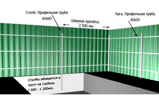 Заборы   из профнастила в  Севастополе, фото — «Реклама Севастополя»