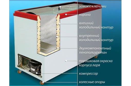 Морозильные Лари (Кубики) с Доставкой.Крым., фото — «Реклама Черноморского»