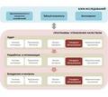 Thumb_big_service_standards_scheme