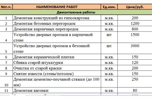 Отделочные и ремонтные работы, Строительство домов., фото — «Реклама Севастополя»