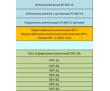 Датчик температуры ДТКБ 42, ДТКБ-50, ДТКБ-48, ДТКБ-49, ДТКБ, фото — «Реклама Севастополя»