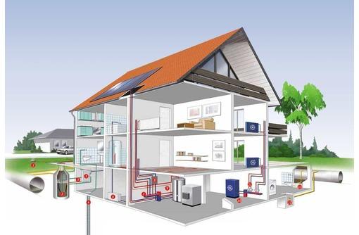 Подключение коммуникаций к дому - электроснабжение, газ, водоснабжение, фото — «Реклама Севастополя»