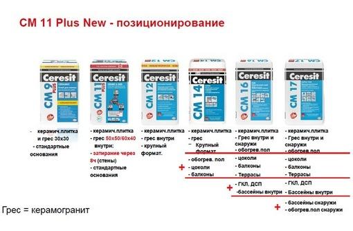 Клея для плитки Ceresit,Старатели,РусГипс, фото — «Реклама Севастополя»