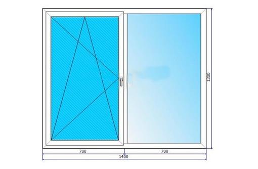 Окна алюминиевые Krauss холодные 1500*1500мм, фото — «Реклама Севастополя»