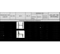 Стальные соединительные элементы колодцев МС купить Крым Симферополь - Стройматериалы в Симферополе