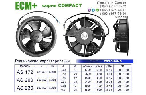 Осевые ECM+ вентиляторы WEIGUANG серии COMPACT, фото — «Реклама Севастополя»