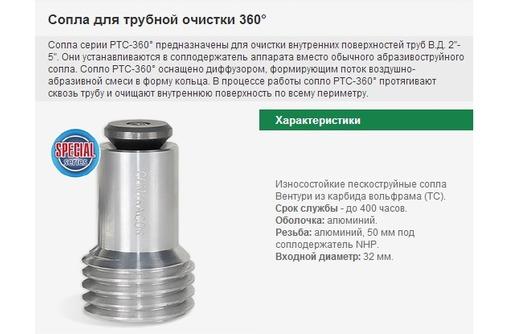 СОПЛА ПЕСКОСТРУЙНЫЕ ДЛЯ ТРУБНОЙ ОЧИСТКИ 360°, фото — «Реклама Керчи»