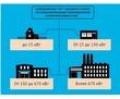Технологическое присоединение к сетям электроснабжения, фото — «Реклама Анапы»