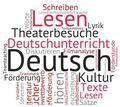 Немецкий язык - Языковые школы в Горячем Ключе