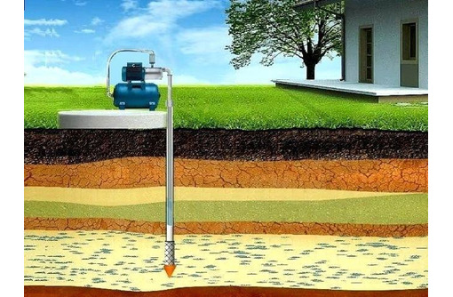 Скважины на воду без заезда на территорию, фото — «Реклама Армавира»