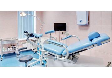 Гинекологические частные клиники в Анапе: адреса, услуги, цены, фото — «Реклама Анапы»