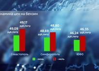 В Севастополе самый дорогой бензин из всех городов юга России, фото — «Рекламы Севастополя»