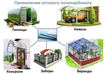 Почему стоит выбрать наш поликарбонат при строительстве или в подсобном хозяйстве, фото — «Реклама Севастополя»